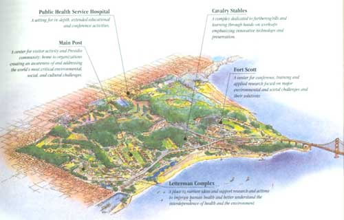Presidio Of San Francisco General Management Plan